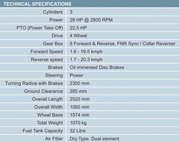 Specifications as provided by John Deere India